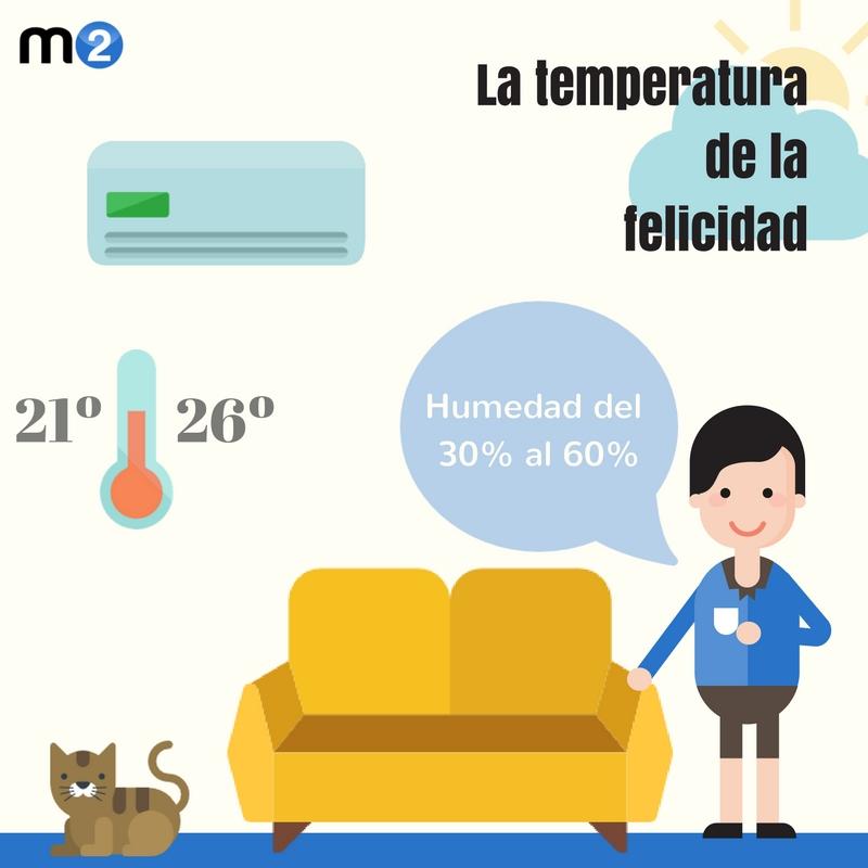 Empresa de aire acondicionado